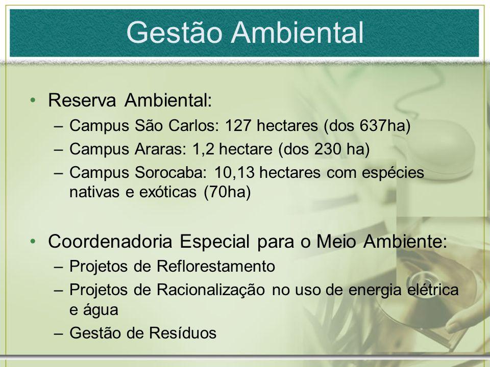 Gestão Ambiental Reserva Ambiental: