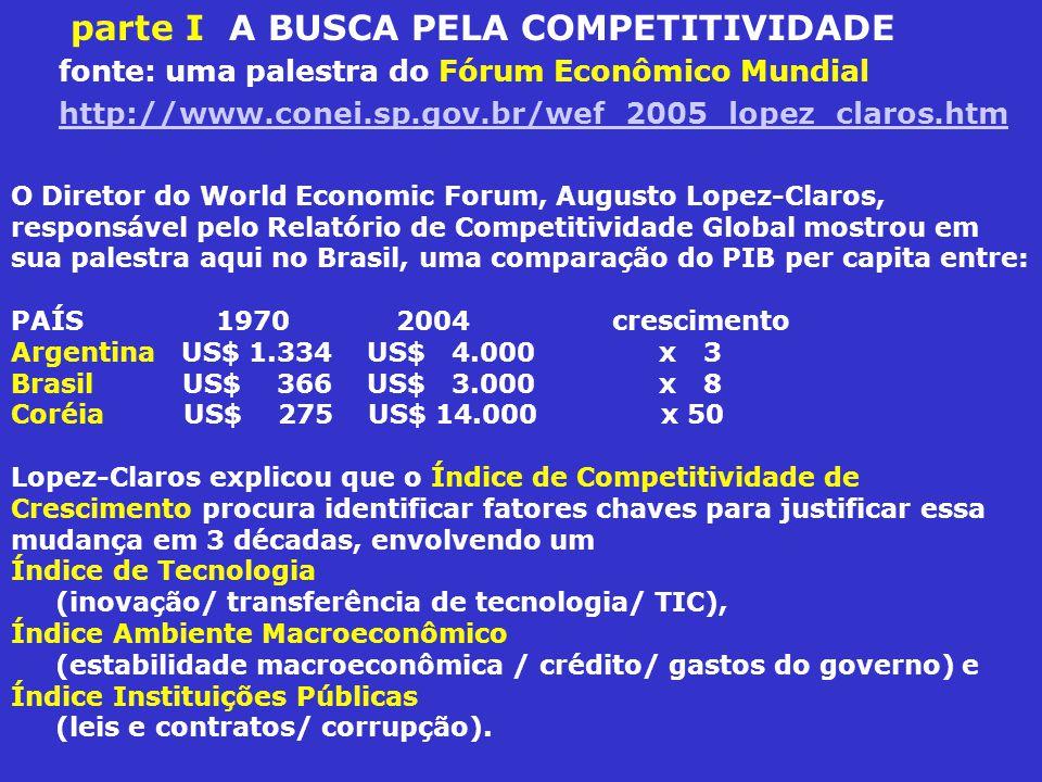 parte I A BUSCA PELA COMPETITIVIDADE fonte: uma palestra do Fórum Econômico Mundial http://www.conei.sp.gov.br/wef_2005_lopez_claros.htm