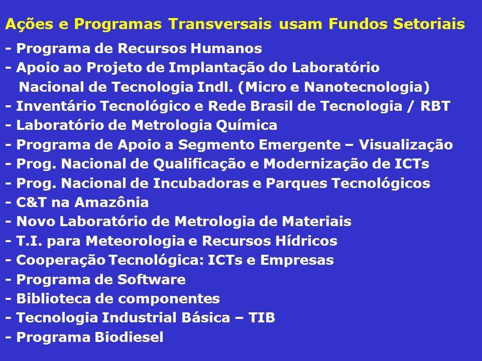 Ações e Programas Transversais usam Fundos Setoriais