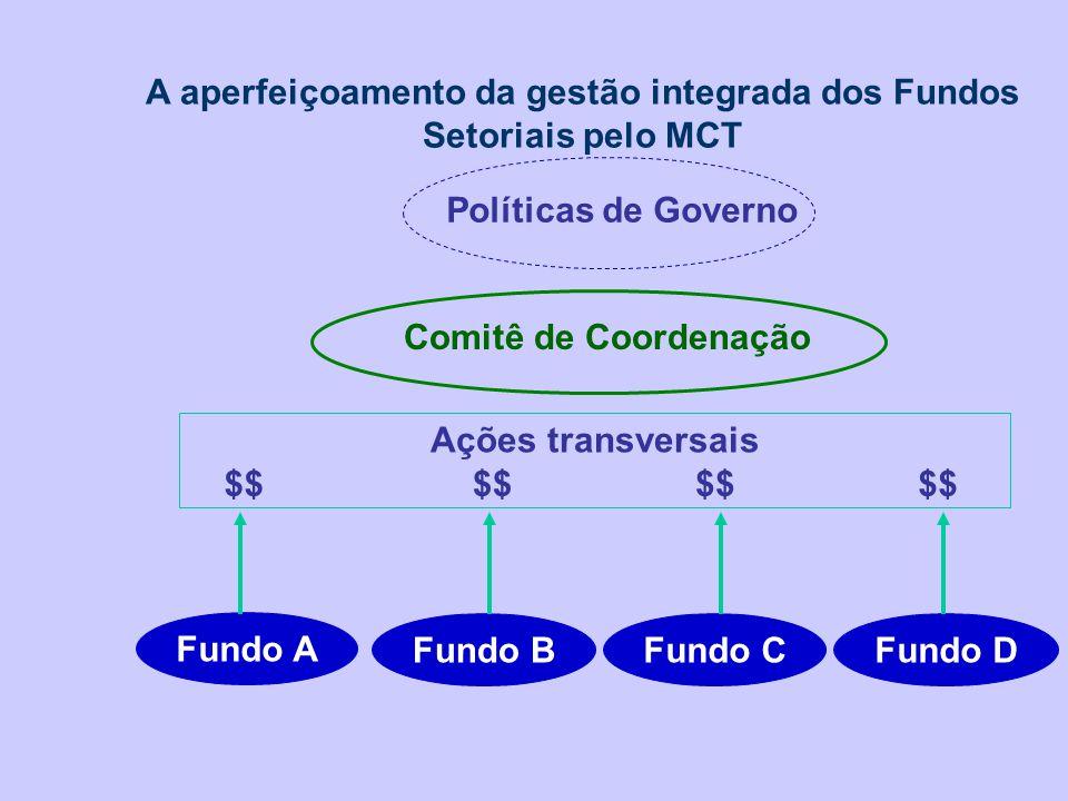 A aperfeiçoamento da gestão integrada dos Fundos Setoriais pelo MCT