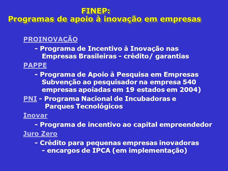 FINEP: Programas de apoio à inovação em empresas