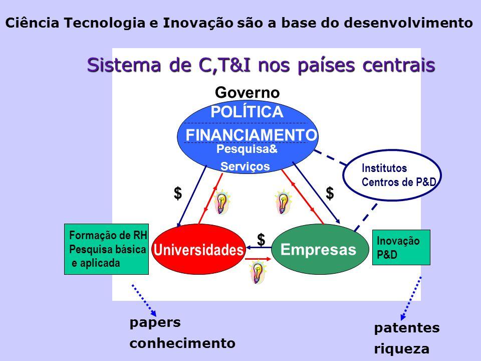Sistema de C,T&I nos países centrais