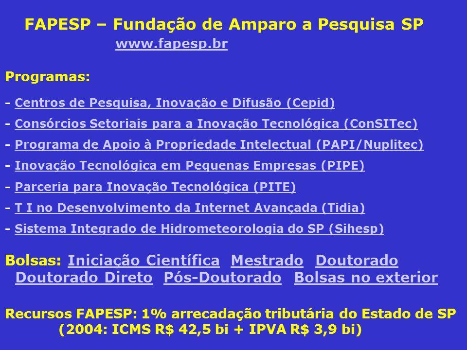 FAPESP – Fundação de Amparo a Pesquisa SP www.fapesp.br