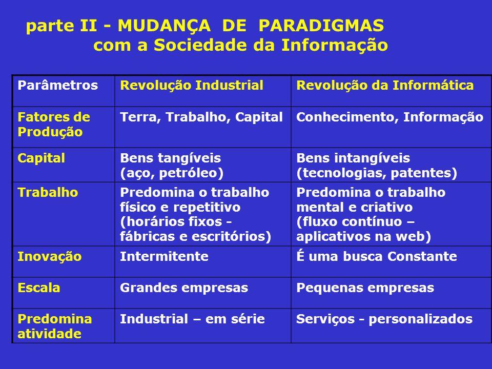 parte II - MUDANÇA DE PARADIGMAS com a Sociedade da Informação