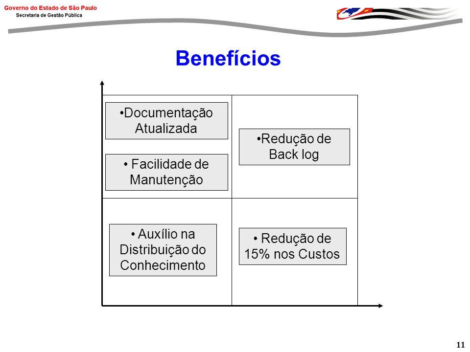 Benefícios Documentação Atualizada Redução de Back log