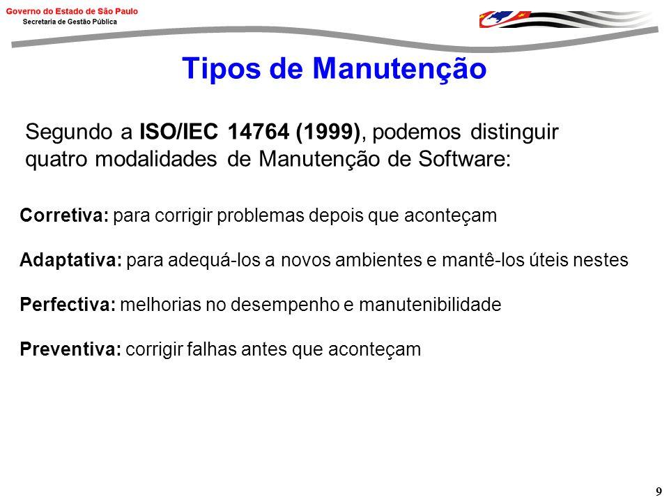 Tipos de Manutenção Segundo a ISO/IEC 14764 (1999), podemos distinguir quatro modalidades de Manutenção de Software: