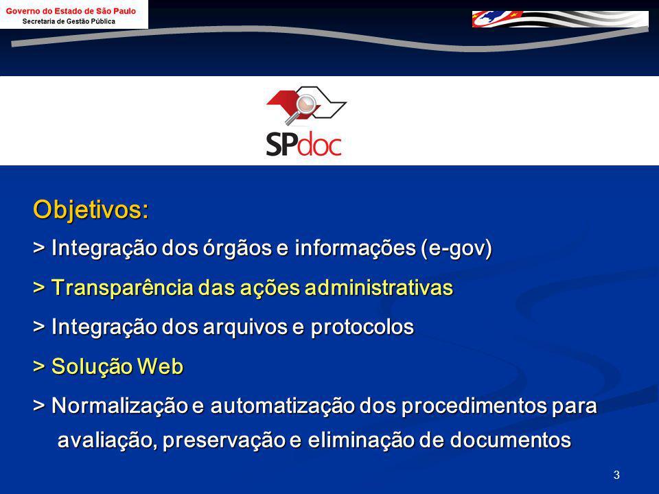 Objetivos: > Integração dos órgãos e informações (e-gov)