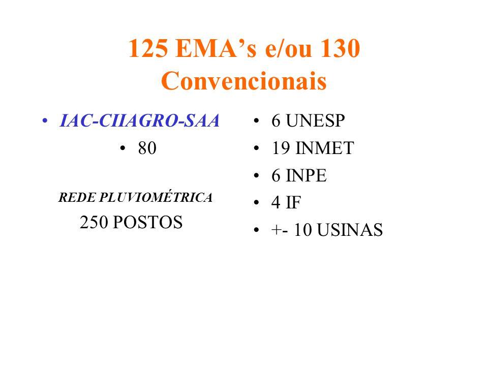125 EMA's e/ou 130 Convencionais