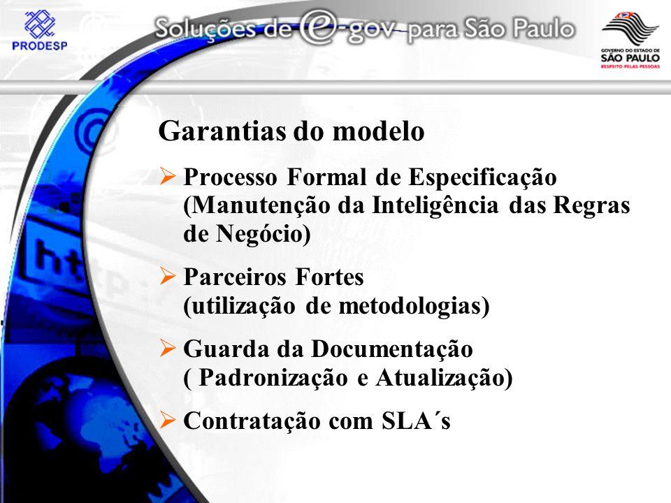 Garantias do modelo Processo Formal de Especificação (Manutenção da Inteligência das Regras de Negócio)