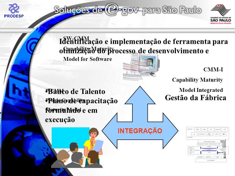 Identificação e implementação de ferramenta para