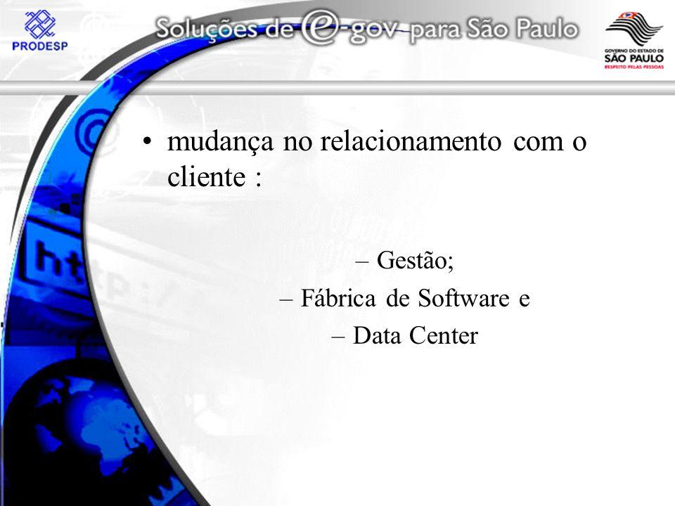 mudança no relacionamento com o cliente :