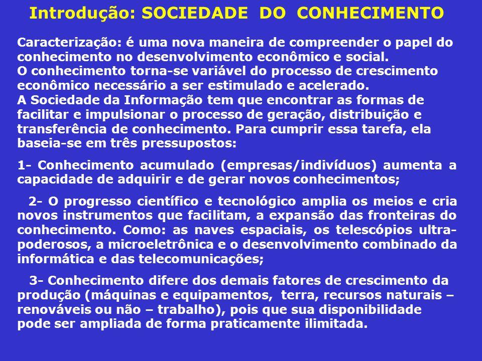 Introdução: SOCIEDADE DO CONHECIMENTO