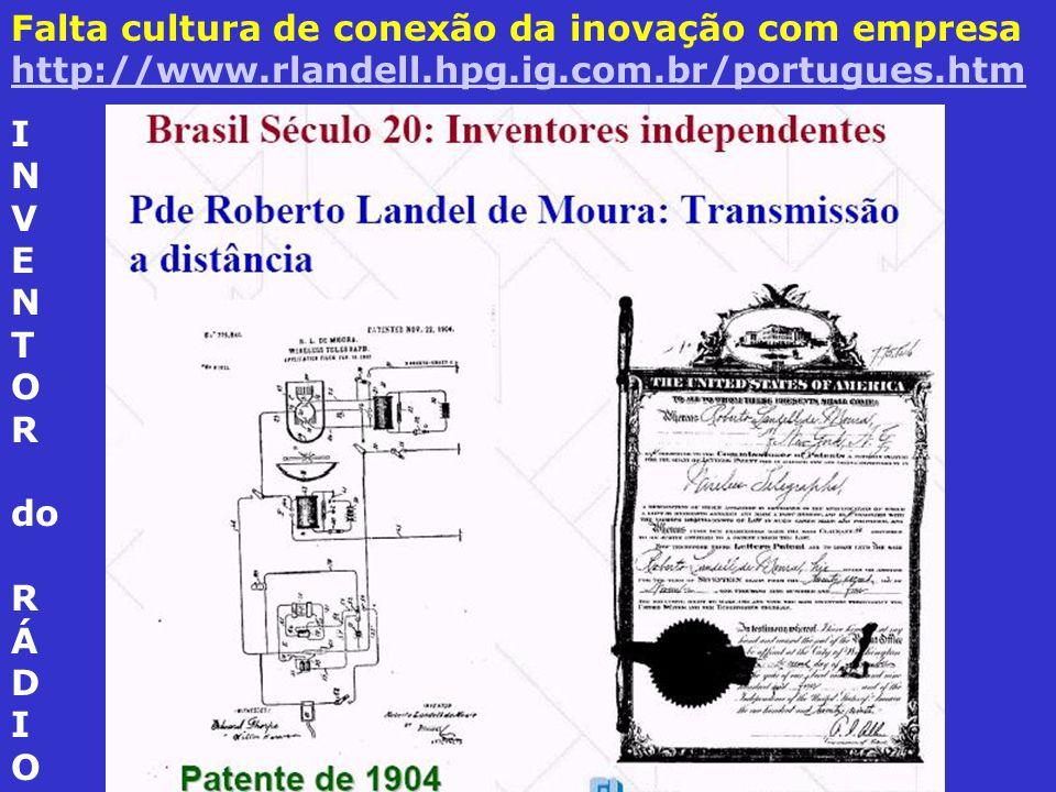 Falta cultura de conexão da inovação com empresa http://www. rlandell