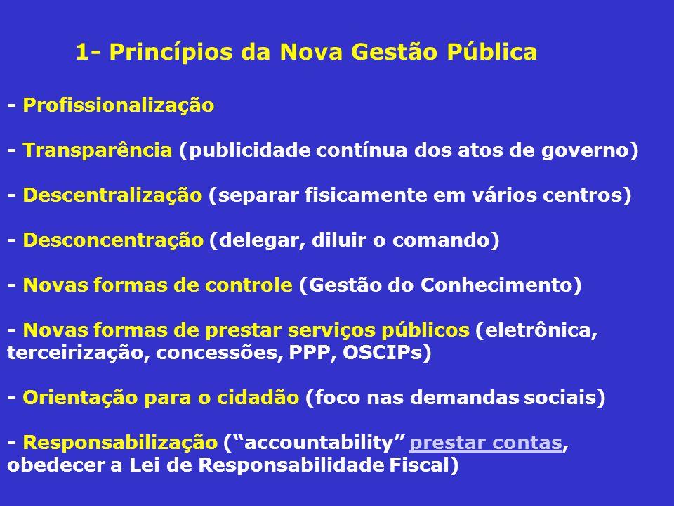 1- Princípios da Nova Gestão Pública