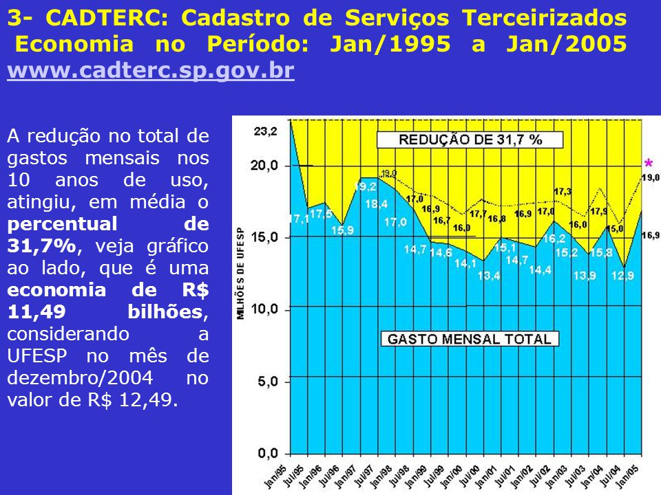 3- CADTERC: Cadastro de Serviços Terceirizados Economia no Período: Jan/1995 a Jan/2005 www.cadterc.sp.gov.br