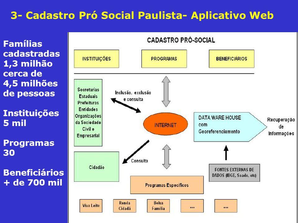 3- Cadastro Pró Social Paulista- Aplicativo Web