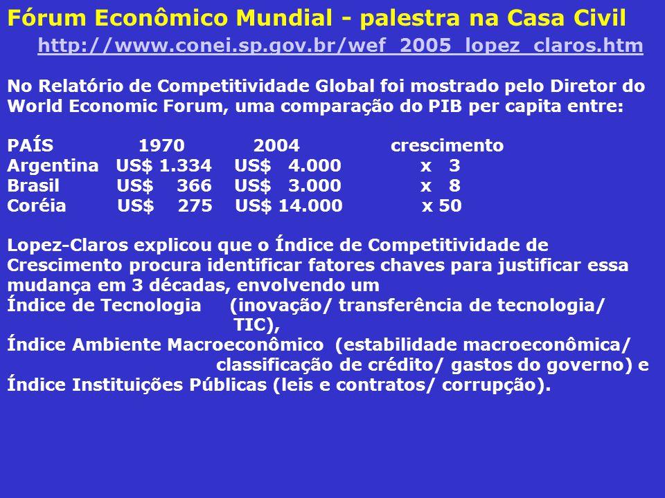 Fórum Econômico Mundial - palestra na Casa Civil http://www. conei. sp
