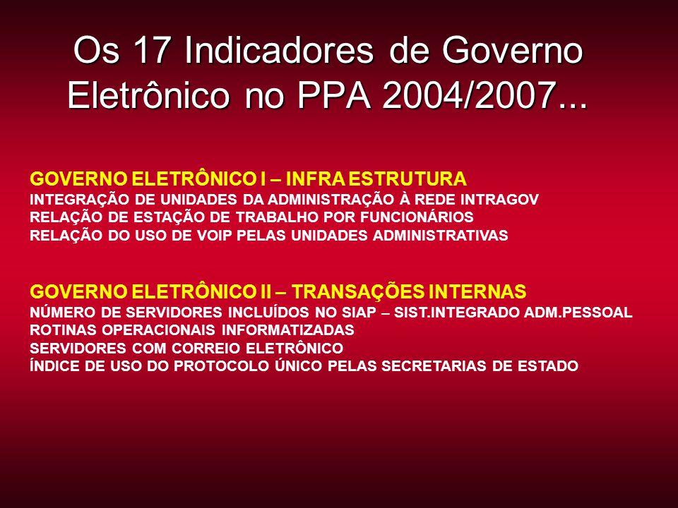 Os 17 Indicadores de Governo Eletrônico no PPA 2004/2007...