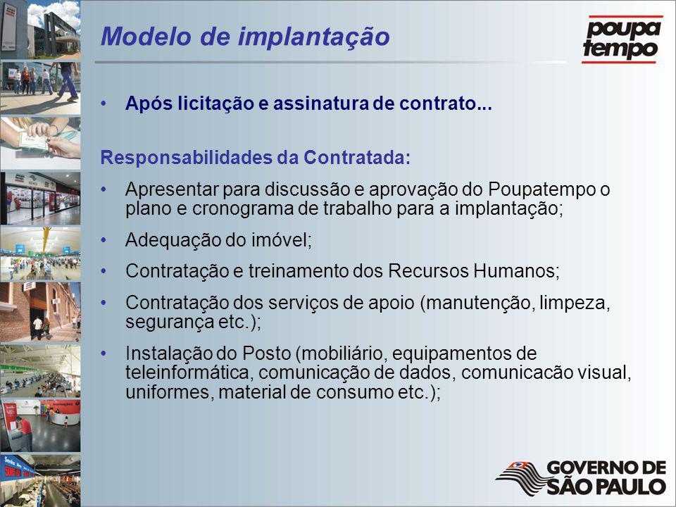Modelo de implantação Após licitação e assinatura de contrato...