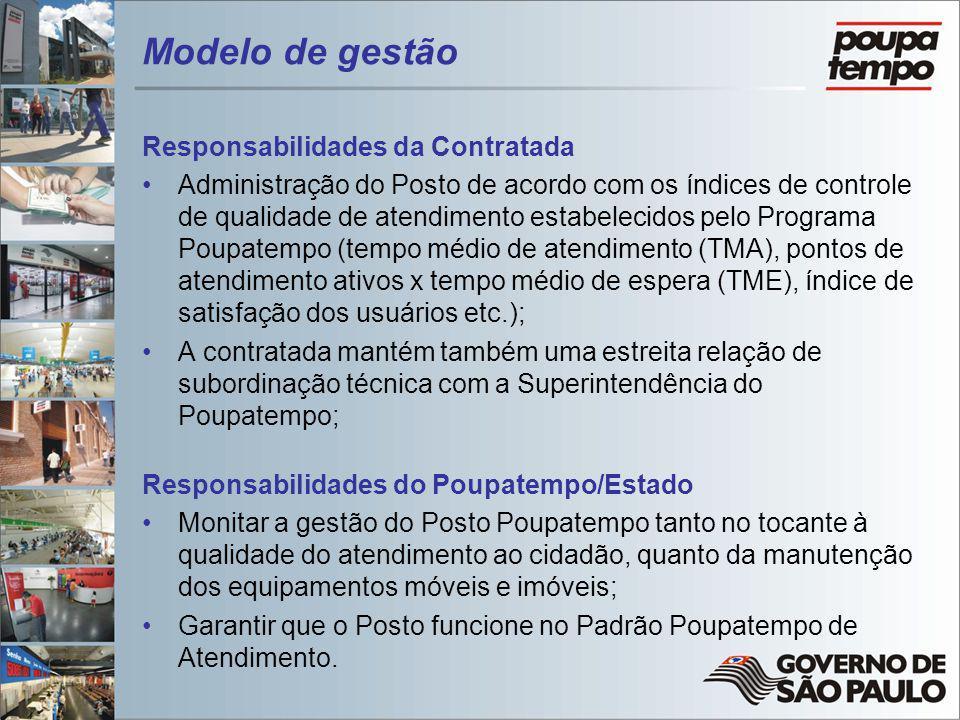Modelo de gestão Responsabilidades da Contratada