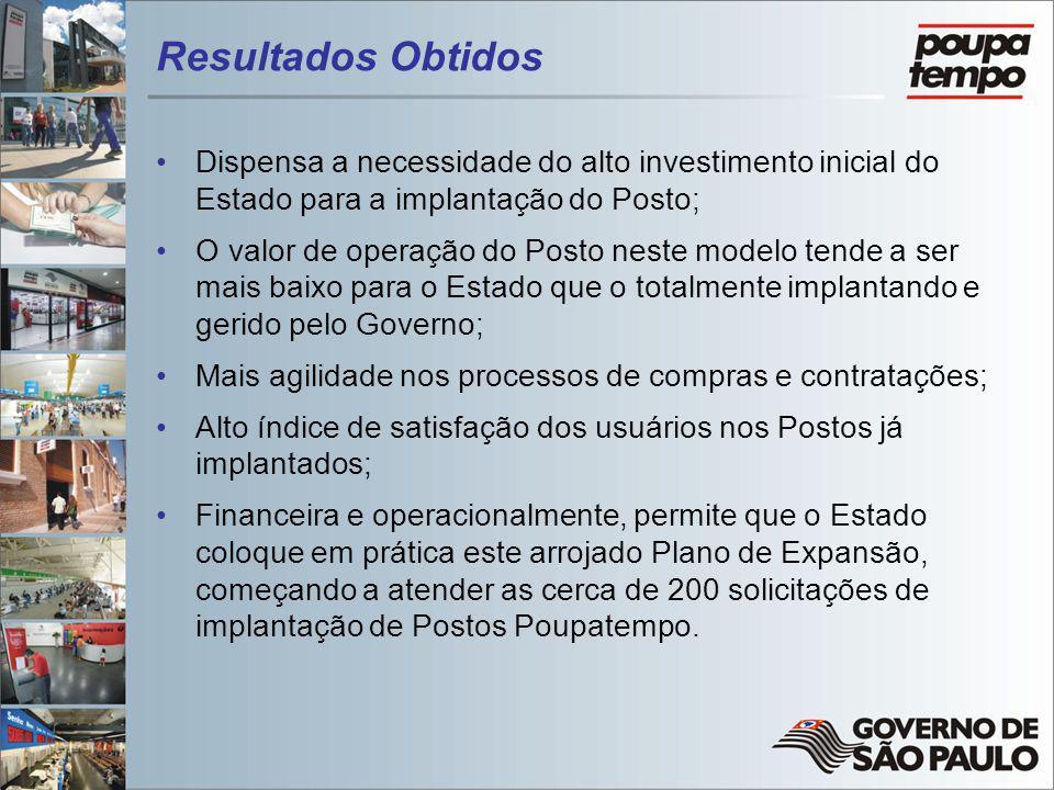 Resultados Obtidos Dispensa a necessidade do alto investimento inicial do Estado para a implantação do Posto;