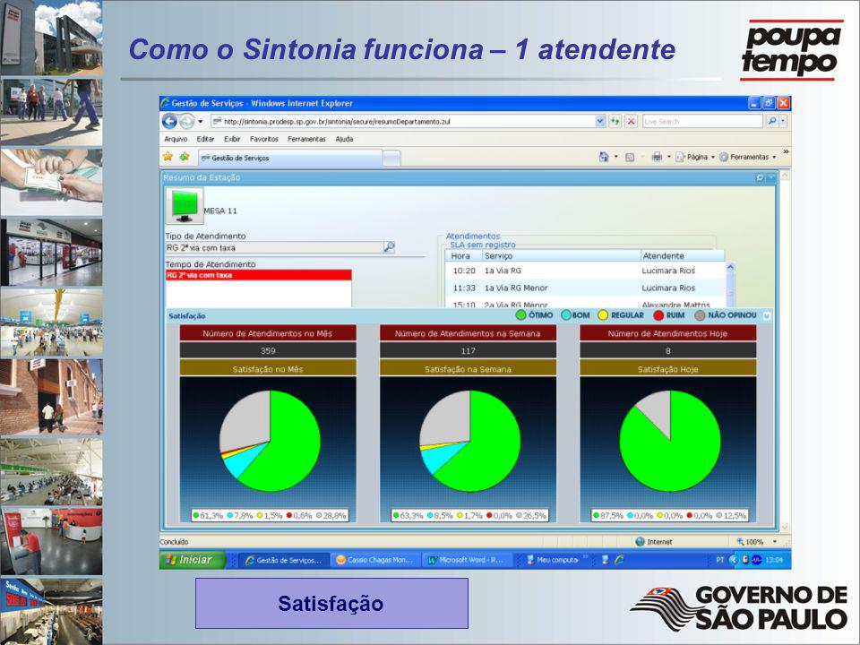 Como o Sintonia funciona – 1 atendente