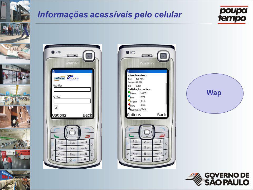 Informações acessíveis pelo celular