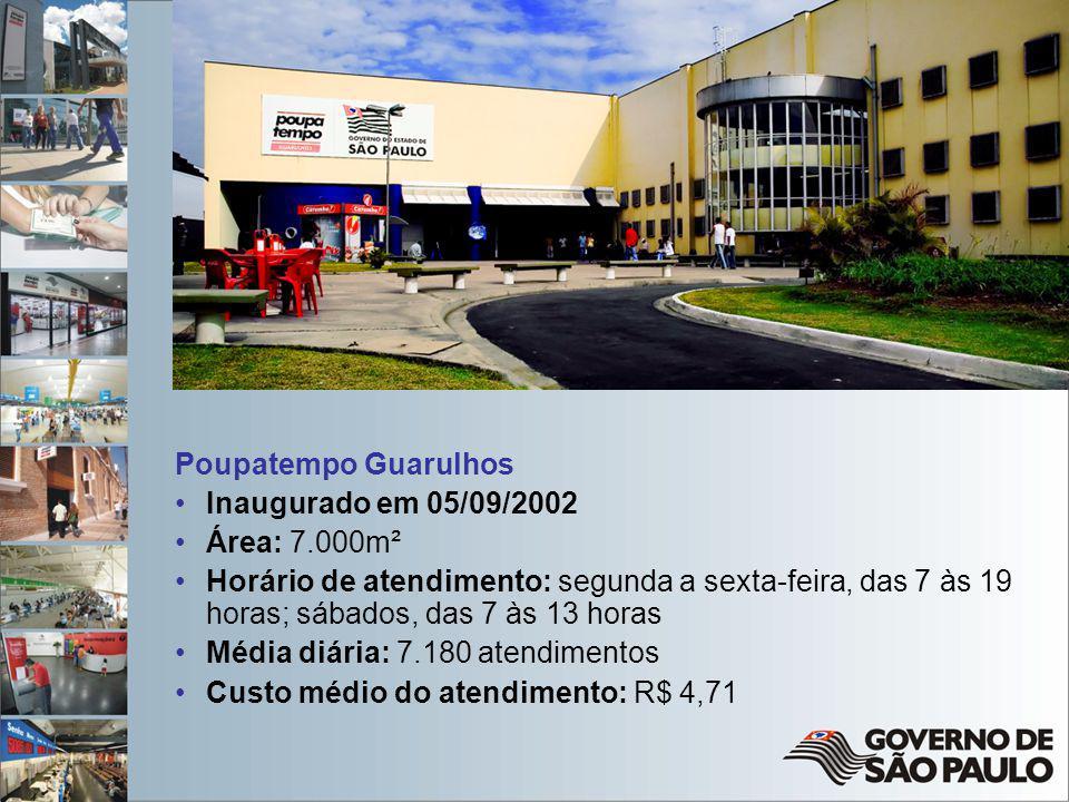 Poupatempo Guarulhos Inaugurado em 05/09/2002. Área: 7.000m².