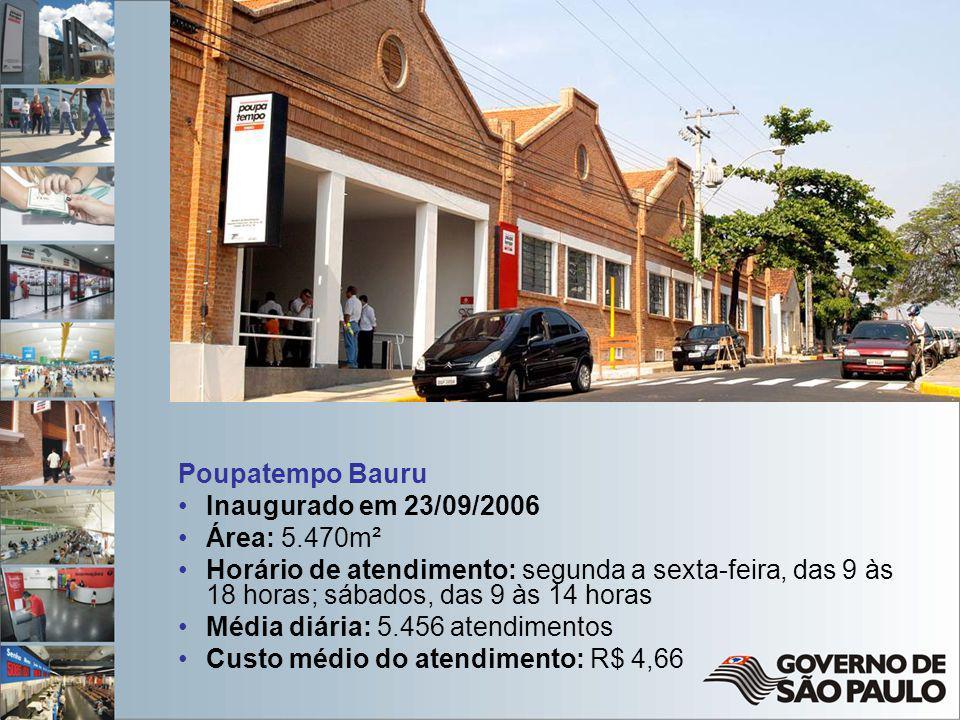 Poupatempo Bauru Inaugurado em 23/09/2006. Área: 5.470m².