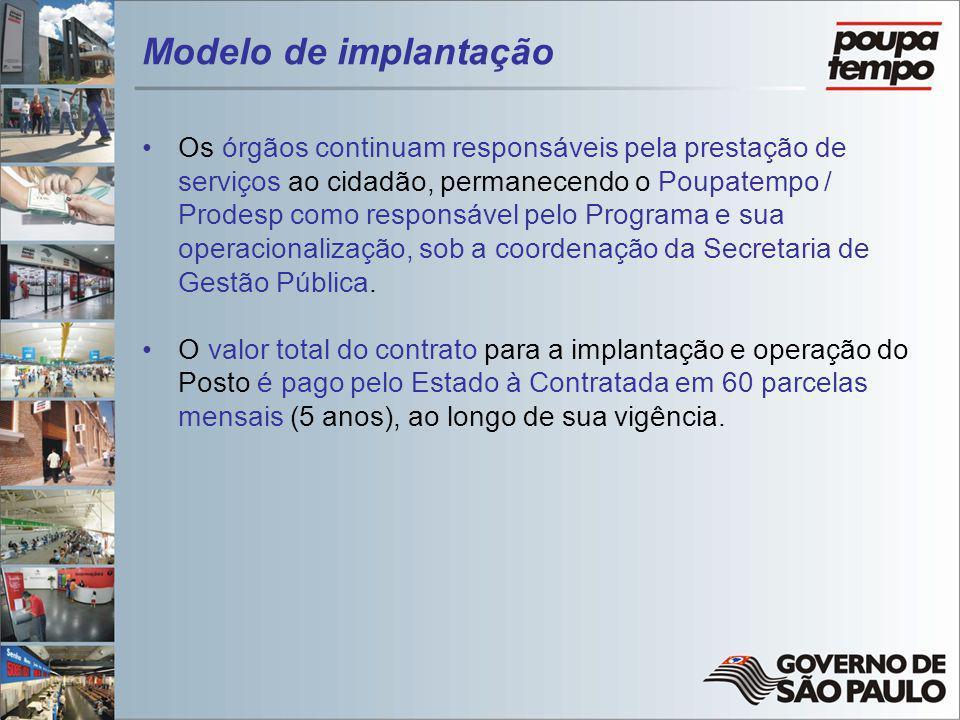 Modelo de implantação