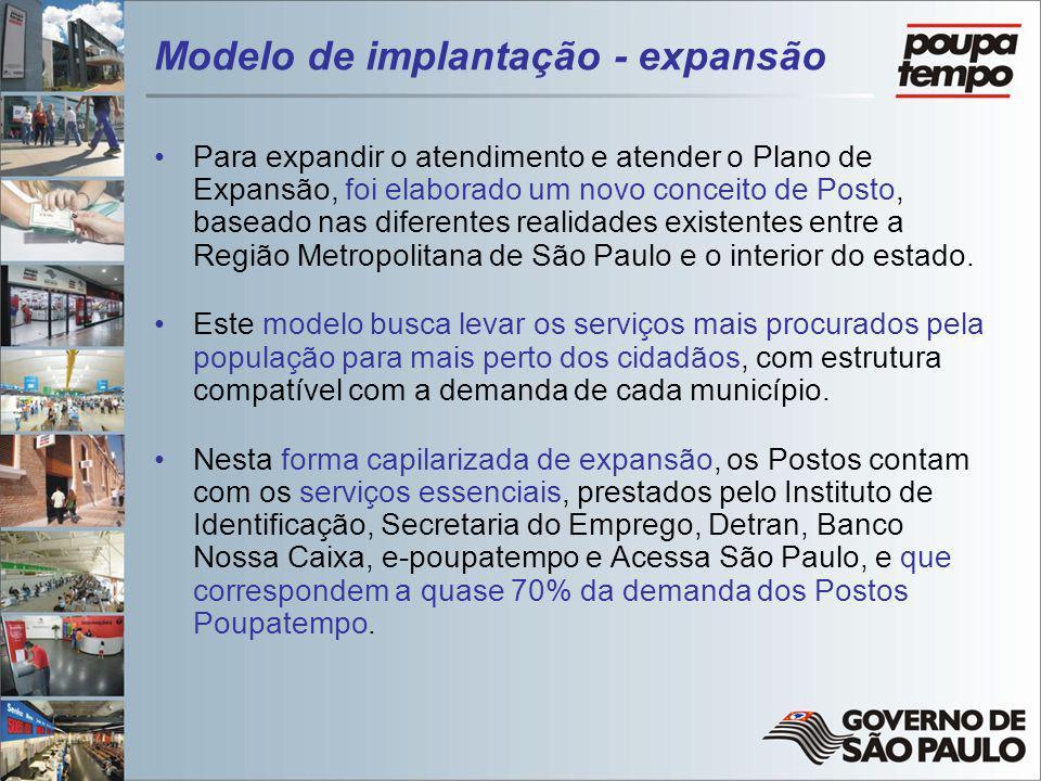 Modelo de implantação - expansão