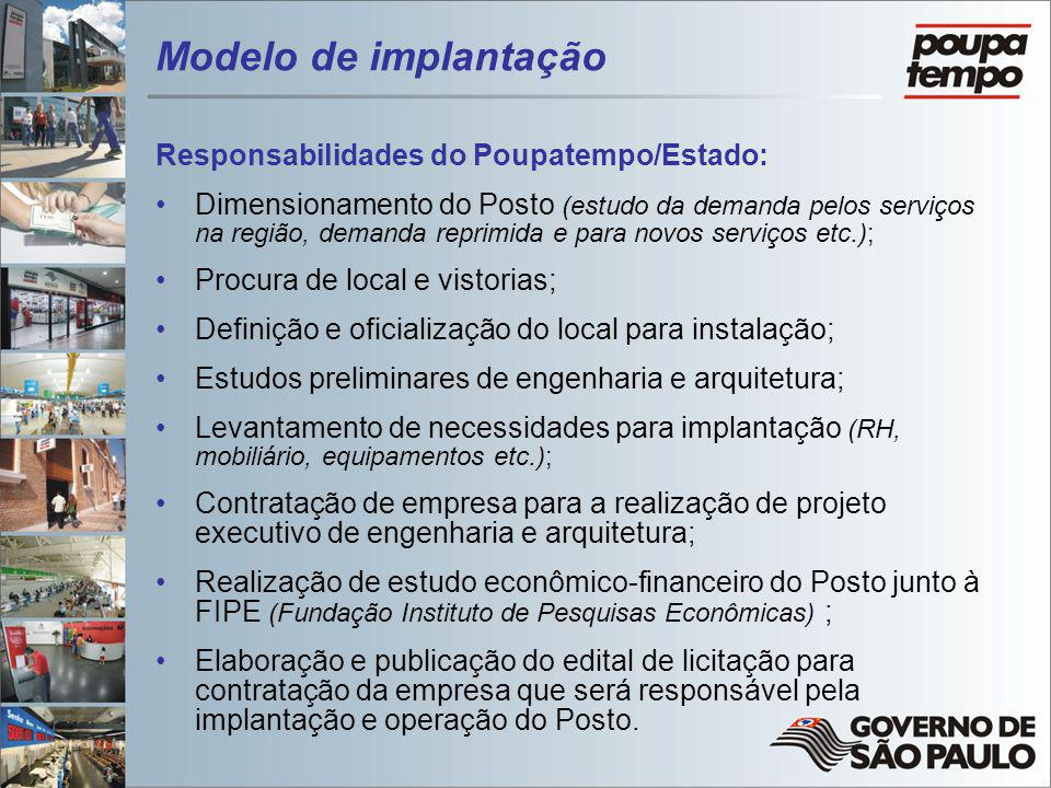 Modelo de implantação Responsabilidades do Poupatempo/Estado: