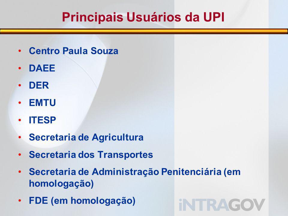 Principais Usuários da UPI