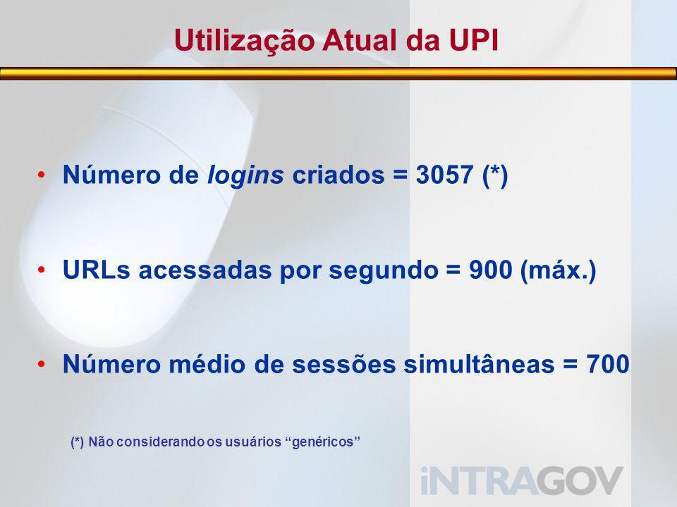 Utilização Atual da UPI