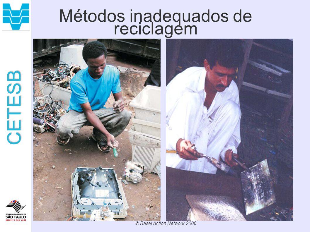 Métodos inadequados de reciclagem