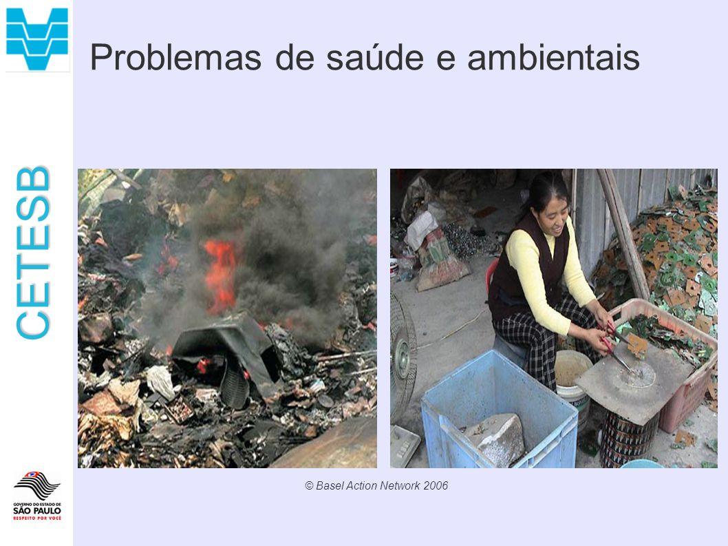Problemas de saúde e ambientais