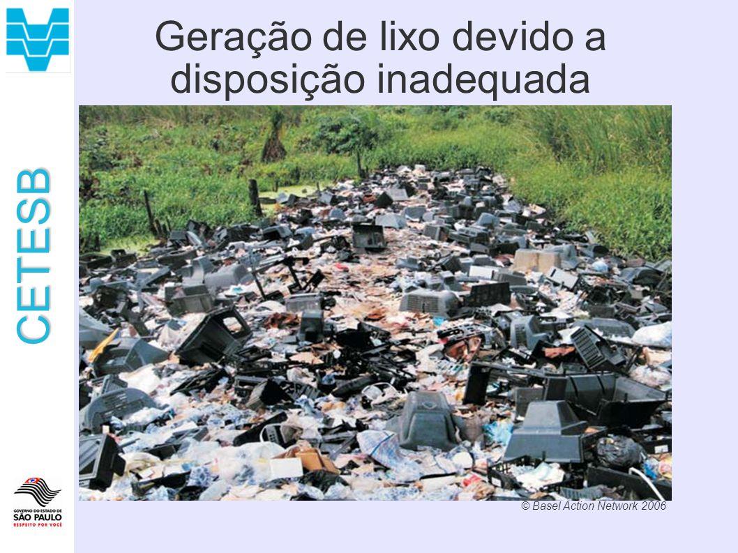 Geração de lixo devido a disposição inadequada