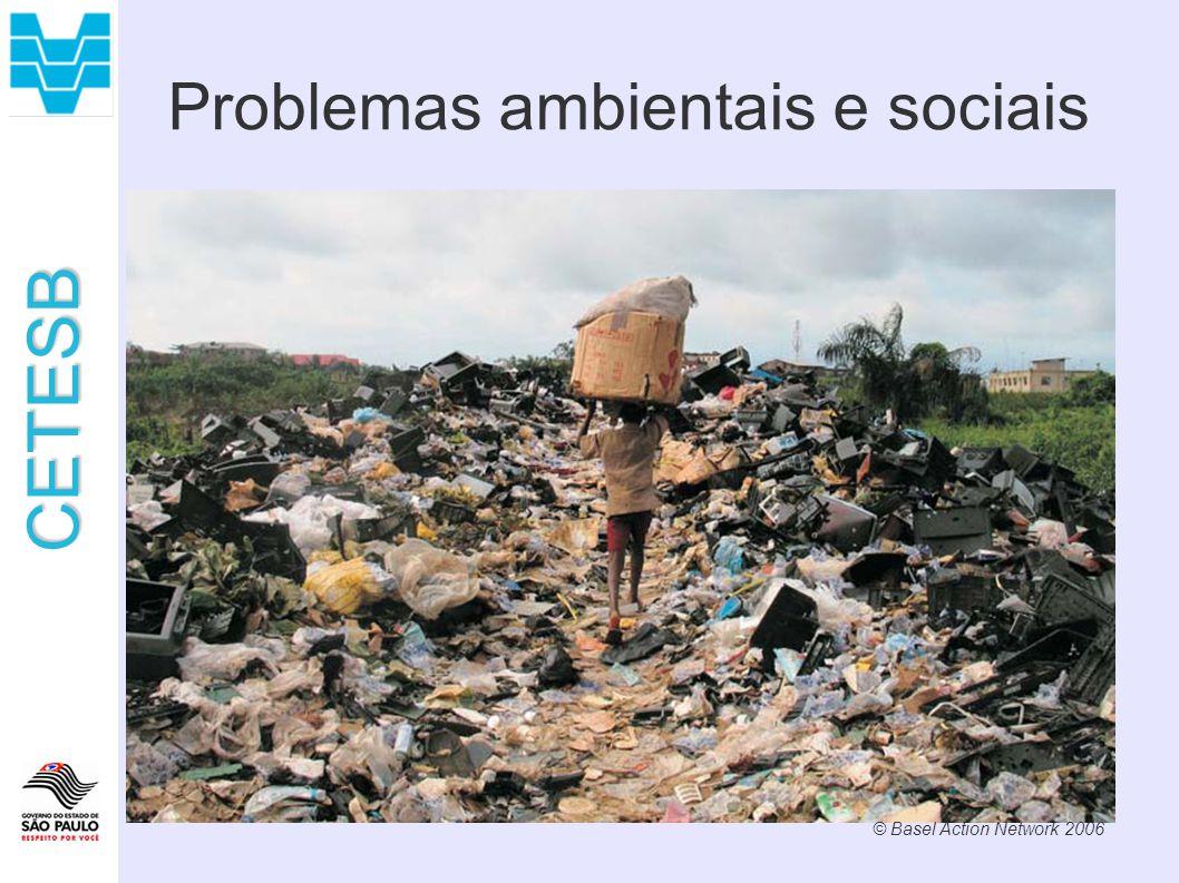 Problemas ambientais e sociais