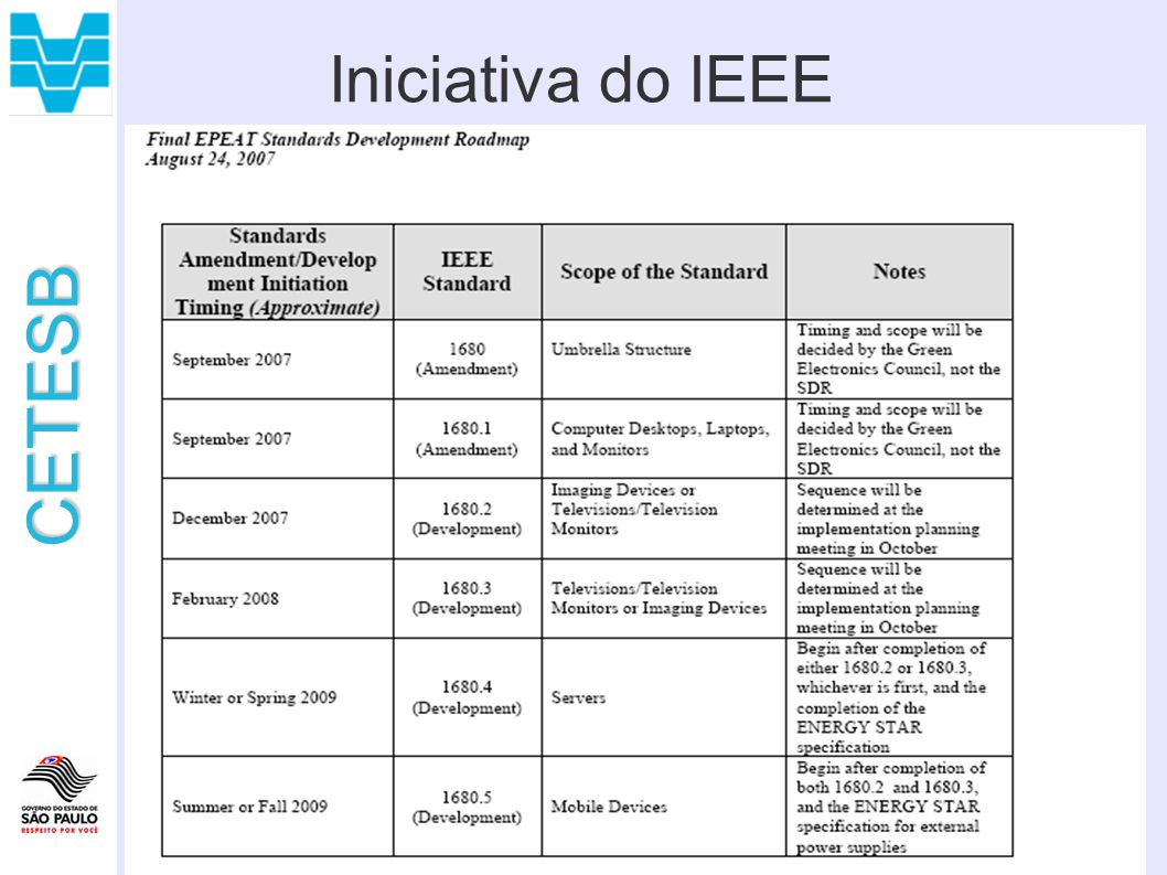 Iniciativa do IEEE 21