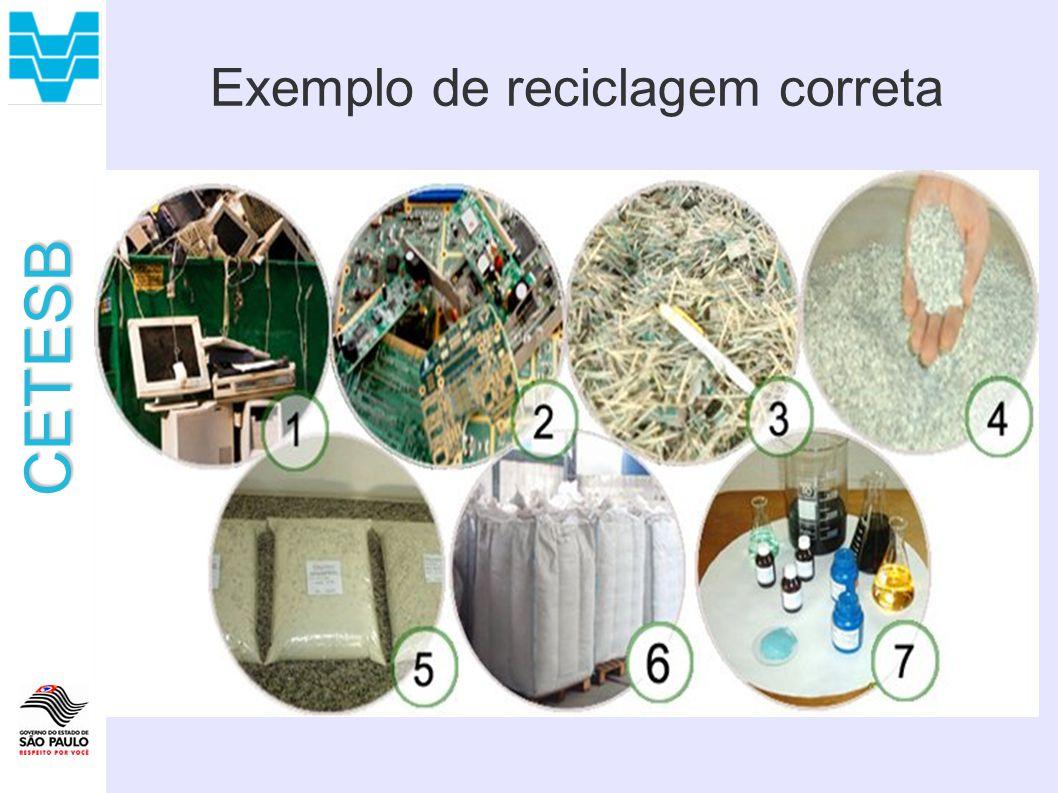 Exemplo de reciclagem correta