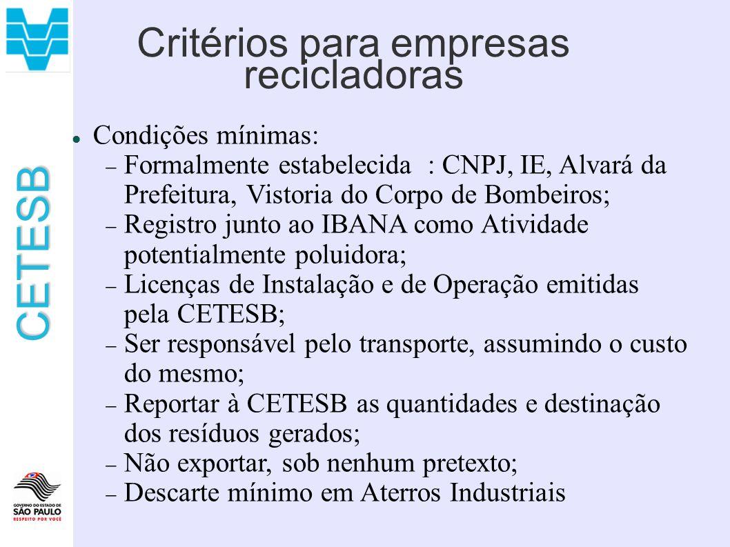 Critérios para empresas recicladoras