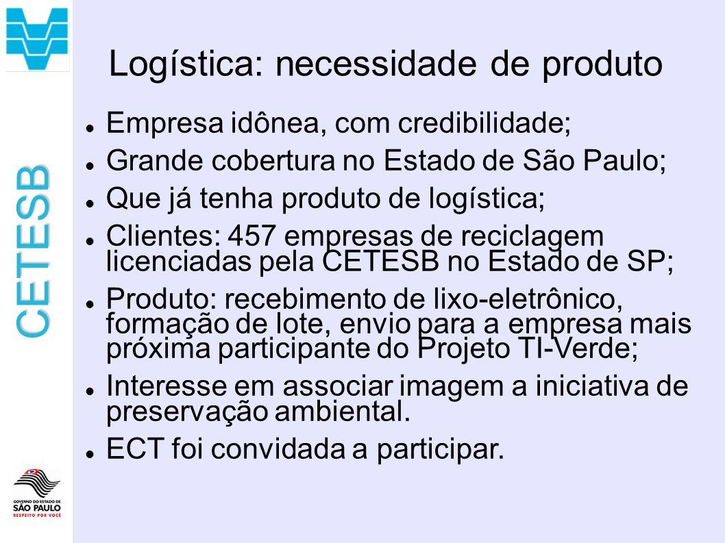 Logística: necessidade de produto