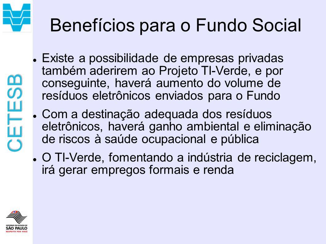 Benefícios para o Fundo Social