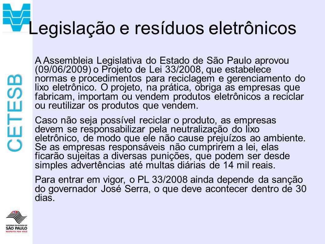 Legislação e resíduos eletrônicos