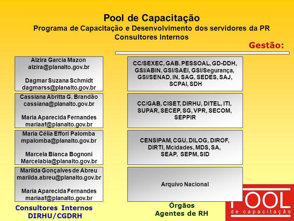 Pool de Capacitação Gestão: