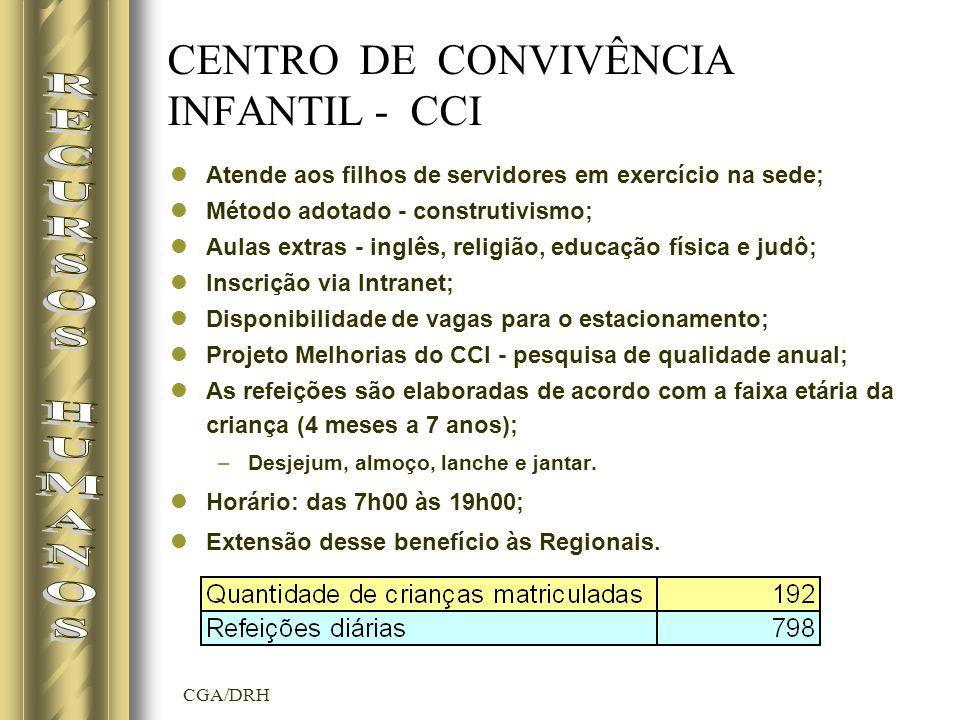 CENTRO DE CONVIVÊNCIA INFANTIL - CCI