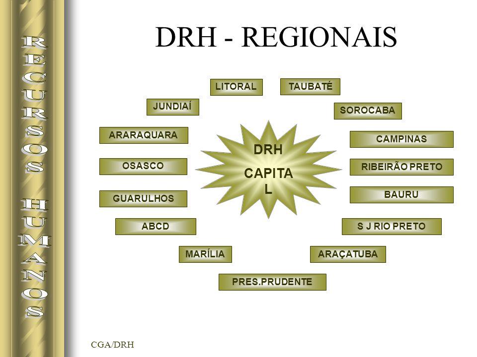 DRH - REGIONAIS RECURSOS HUMANOS DRH CAPITAL LITORAL TAUBATÉ JUNDIAÍ