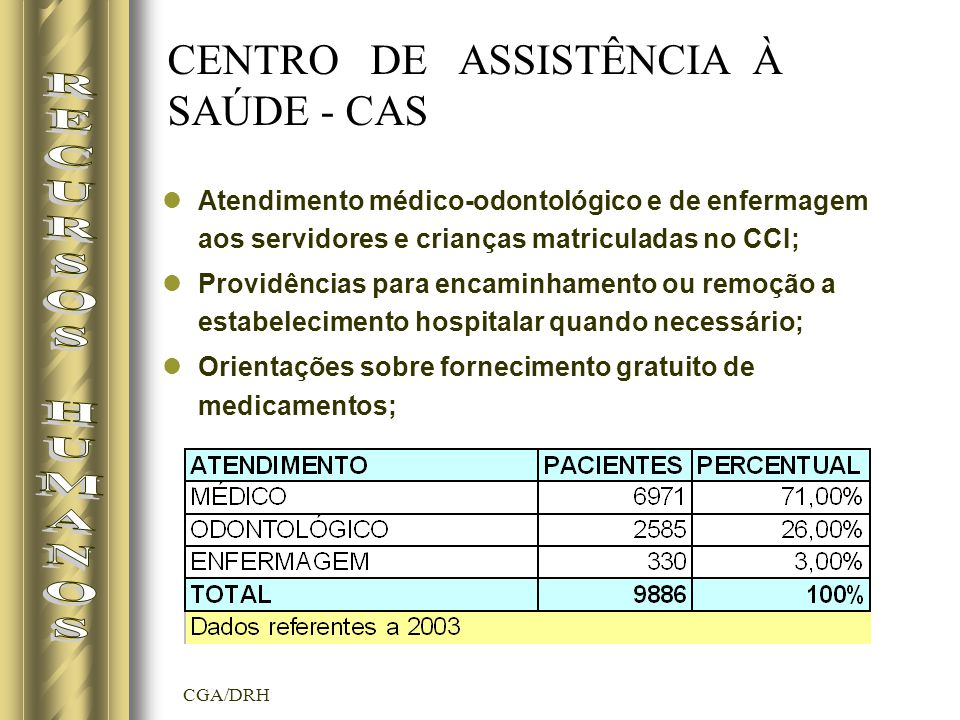 CENTRO DE ASSISTÊNCIA À SAÚDE - CAS