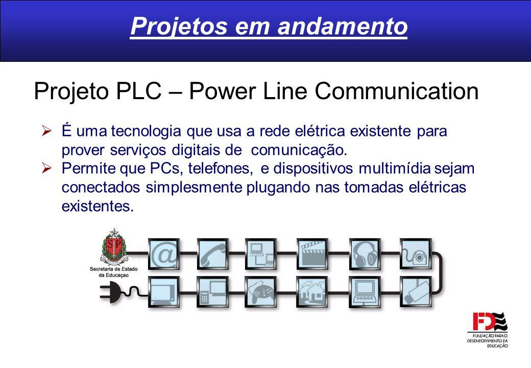 Projetos em andamento Projeto PLC – Power Line Communication