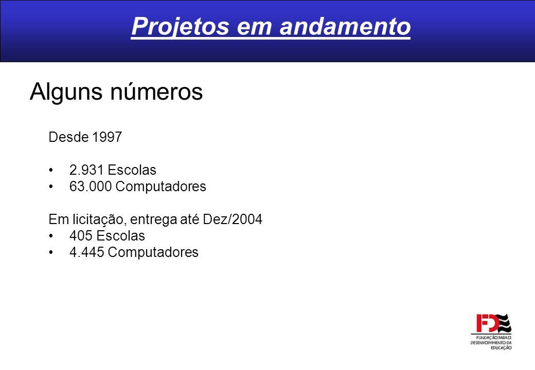 Projetos em andamento Alguns números Desde 1997 2.931 Escolas